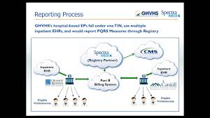pqrs registries onboarding a pqrs solution and preparing for mips 9 22 16