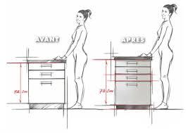 ergonomie cuisine norme hauteur plan de travail cuisine stunning cuest dire que le