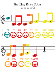 the itsy bitsy spider music lesson for boomwhackers and