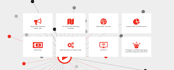 50 Meticulous Style Guides Every The Digital Video Advertising Landscape Iab Digital Video