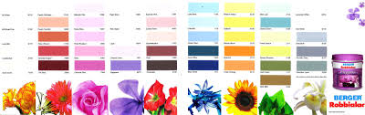 berger paints colour shades nerolac paints colour shades bedroom