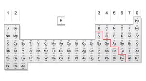 Atomic Structure And The Periodic Table Worksheet Answers by Bbc Gcse Bitesize Atoms And Elements