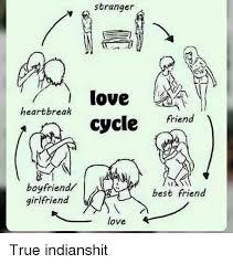 Girlfriend And Boyfriend Memes - heartbreak boyfriend girlfriend stranger love cycle friend best