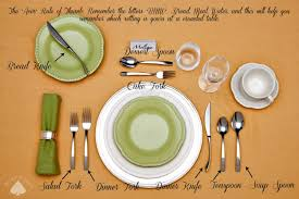 Wine Glasses On Table Place Setting My Web Value