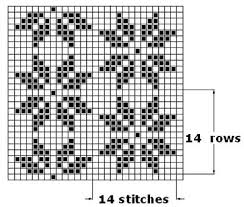 filet crochet pattern be creative