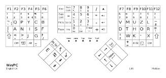 keyboard layout letter frequency maltron dual hand 3d ergonomic keyboards boundlessat com