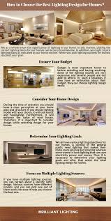 what is the best lighting for home how to choose the best led lighting design for homes by
