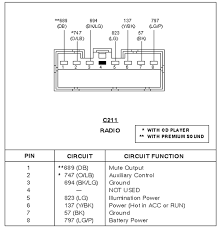 ford explorer stereo wiring diagram blurts me