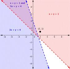 graphs and solutions to systems of linear equations elementary
