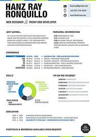 Freelance Resume Samples How To Create A Great Web Designer Résumé And Cv Web Resume