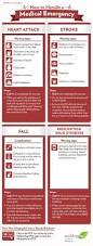 best 25 emergency nurse ideas on pinterest cardiac nursing