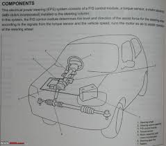how does electric power steering work team bhp