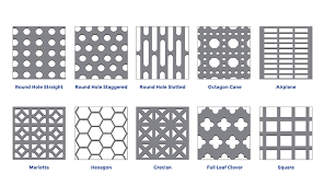 perforated sheet perforated metals industrial metal supply