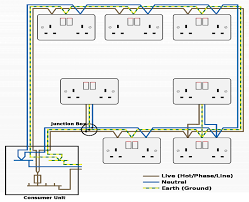 house wiring basics wiring diagram shrutiradio