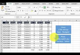 10 microsoft excel shortcuts everyone should know tech lists