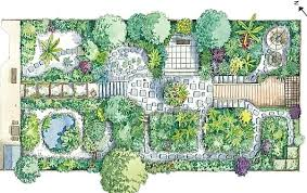 impressive garden plans and layouts 17 best ideas about garden