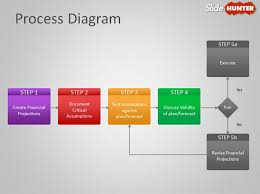 free process diagram powerpoint template powerpoint pinterest
