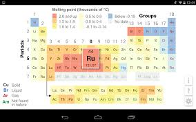 Al On Periodic Table K12 Periodic Table Android Apps On Google Play