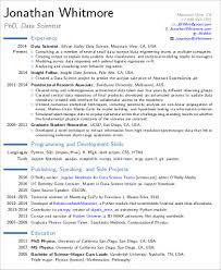 Sample Resume Usa by Download Data Scientist Resume Haadyaooverbayresort Com