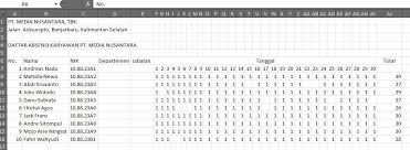 format rekap absensi pegawai cara membuat data absensi karyawan dan cara membuat chart di excel