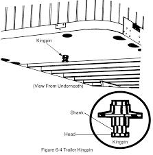 semi 7 pin trailer wiring diagram 7 pin wiring diagram trailer