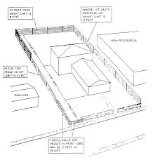 liquor store floor plans chapter 14 zoning ordinance code of ordinances de pere wi