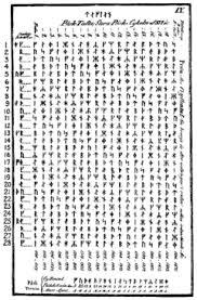 almanaque hebreo lunar 2016 descargar computus wikipedia la enciclopedia libre