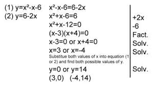 solve simultaneous equations with one linear and one quadratic