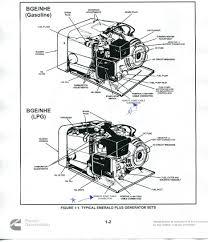 generator wiring diagram and electrical schematics concer biz