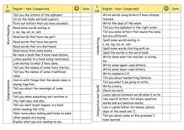 i can statements english maths science primary new curriculum