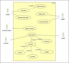 online html class 9 best uml diagrams for online shopping system images on