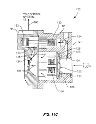 patent us6935191 fuel dispenser fuel flow meter device system