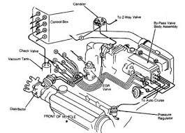 1989 honda accord engine 1989 honda accord vaccum hoses engine mechanical problem 1989