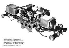 porsche 917 engine porsche engine type 935 75 1981 porsche cars history