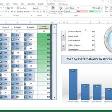 ms templates how to create excel kpi dashboard free dashboard template