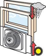 air king whole house fan stormguard jpg