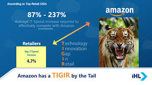 amazon increases prices on black friday amazon has a tigir by the tail ihl group