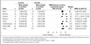 How Much Should I Bench Chart Bench Press Average By Age Best Benches