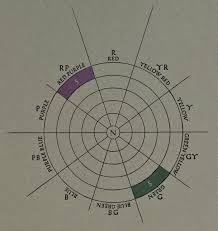 115 best munsell chart images on pinterest color theory munsell