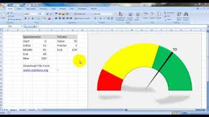 cara membuat grafik integral di excel create speedometer chart in excel youtube