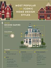 amazing 28 most popular home design blogs 100 most popular blog