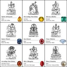 navaratna indian jewelry meaning designs by sat jewellers inc