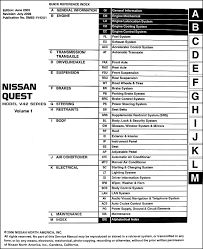 2006 nissan quest repair shop manual 4 volume set original