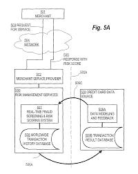 patent us8244629 method and apparatus for generating a bi gram patent drawing