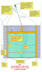 measuring or framing a door garage door doctor