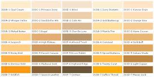 behr premium plus behr colors behr interior paints behr house