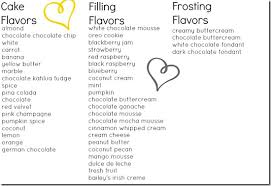 wedding cake ingredients list wedding cake flavors and fillings wedding definition ideas