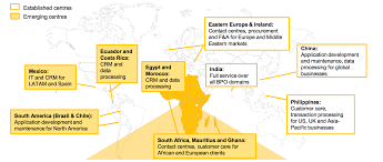 trends in outsourcing and offshoring in the financial services