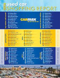 used lexus carmax average cars for average people