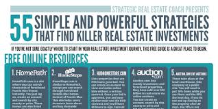 the ultimate guide on how to find cheap flights dang the ultimate guide to finding investment properties strategic real